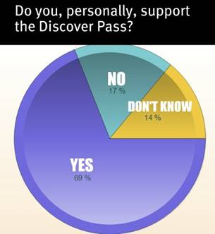 WTA on Washington's DISCOVER PASS: How it Stacks Up